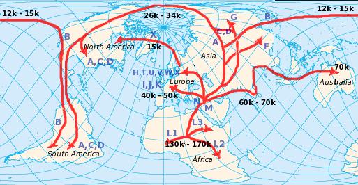 human_mtdna_migration