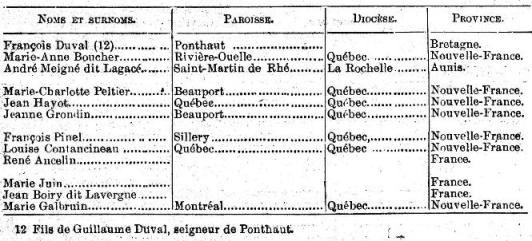 francois-duval